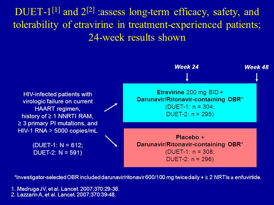 DUET-1[1] and 2[2] :assess long-term efficacy, safety, and tolerability of etravirine in treatment-experienced patients; 24-week results shown